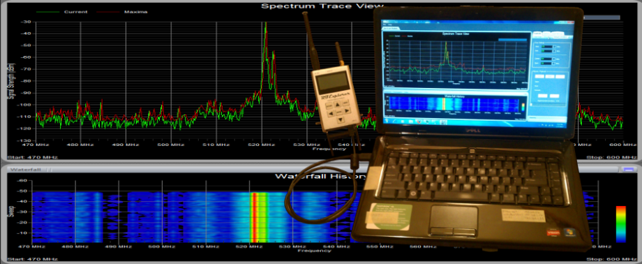Touchstone — RF Spectrum Analyzer Software